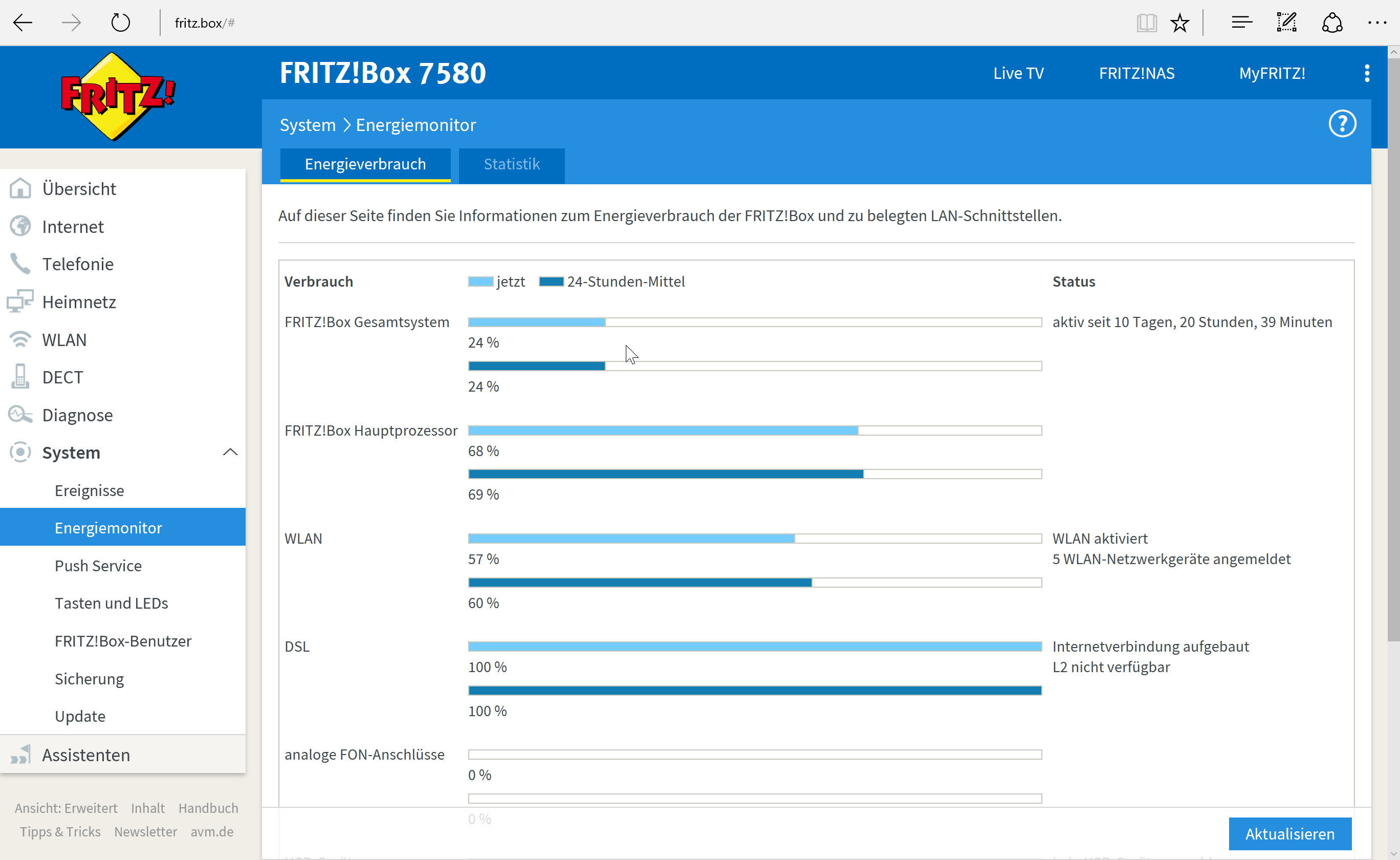 Fritz!Box 7580, Screenshot Energiemonitor